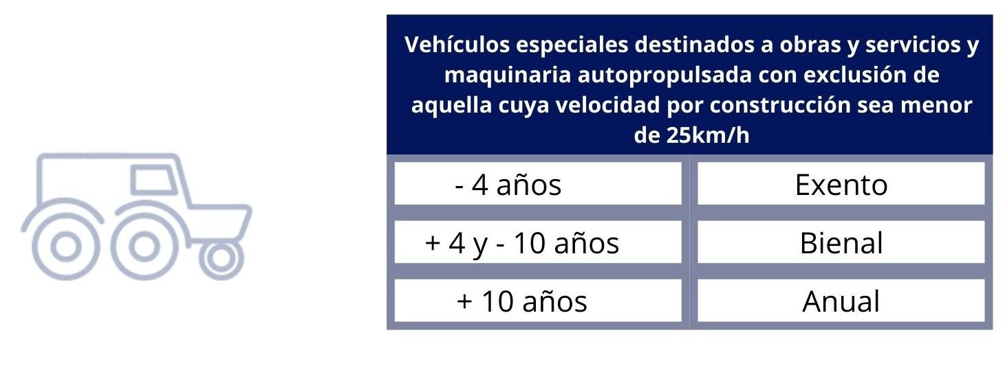 Vehículos especiales destinados a obras y servicios y maquinaria autopropulsada con exclusión de aquella cuya velocidad por construcción sea menor de 25km_h